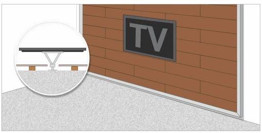 Телевизор на стену из ламината.